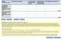 Top Sample Risk Mitigation Plan Template Templates ~ Fanmailus for Risk Mitigation Report Template