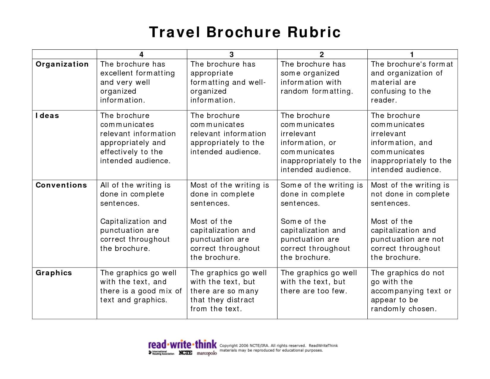 Travel Brochure Rubric Pdf Picture  Teaching  Travel Brochure For Brochure Rubric Template