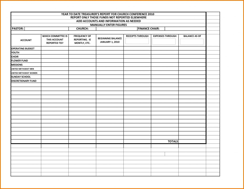 Treasurer Port Template Sample Treasurers Non Profit Microsoft With Regard To Non Profit Treasurer Report Template