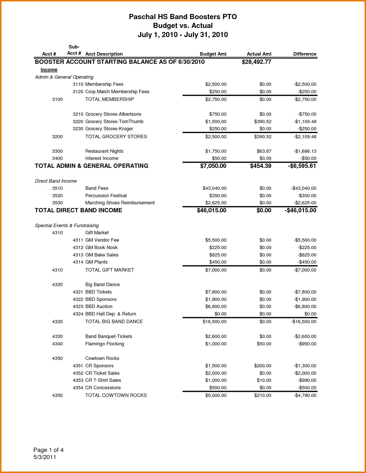 Treasurer Report Template  Ideas Outstanding Excel Aa Pta Regarding Treasurer Report Template