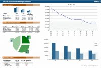 Trend Analysis Excel Template  Sansurabionetassociats regarding Sales Analysis Report Template