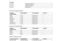 User Acceptance Test Plan Sheet within Test Template For Word