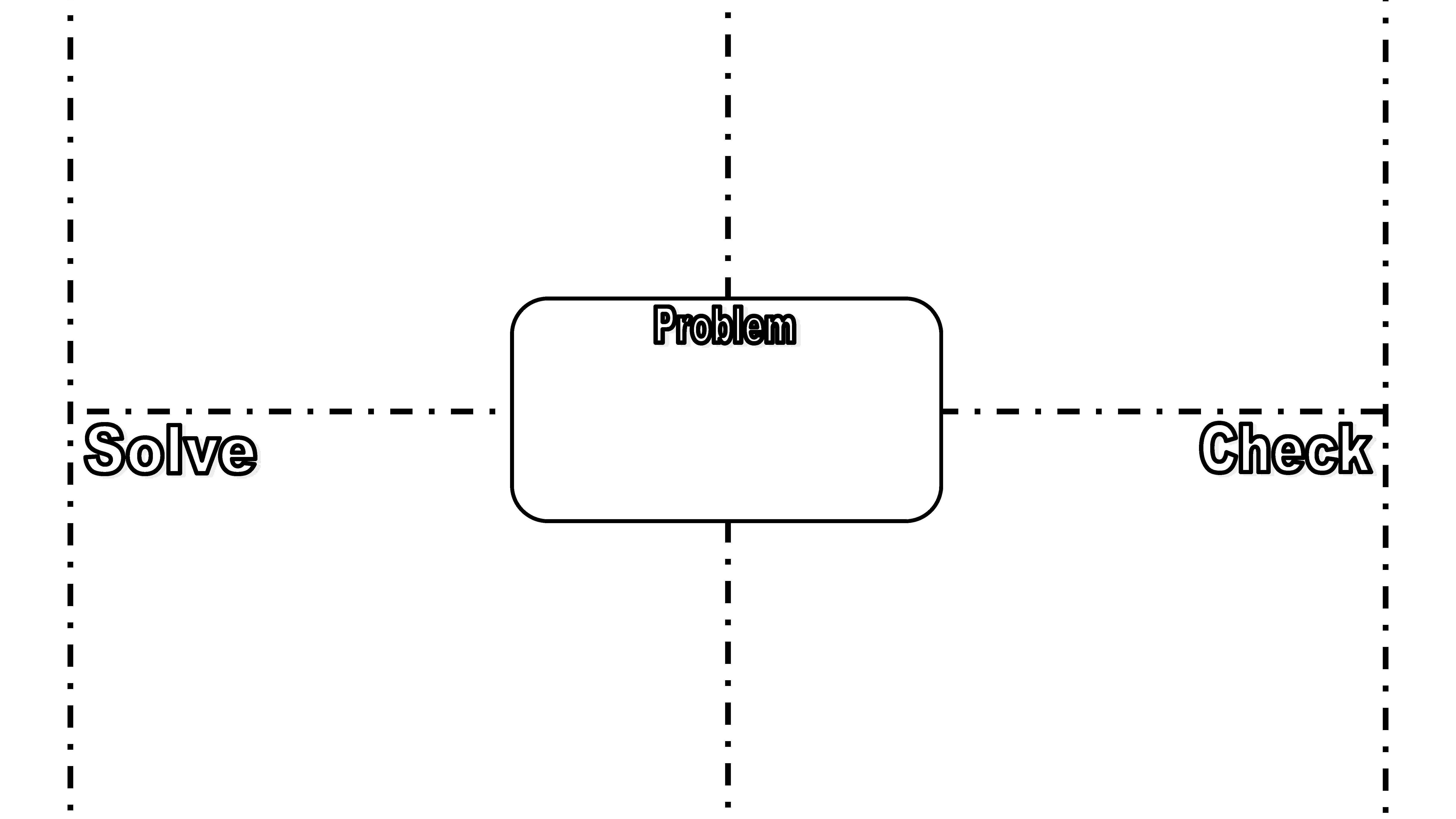 Using The Frayer Model For Problem Solving Regarding Blank Frayer Model Template