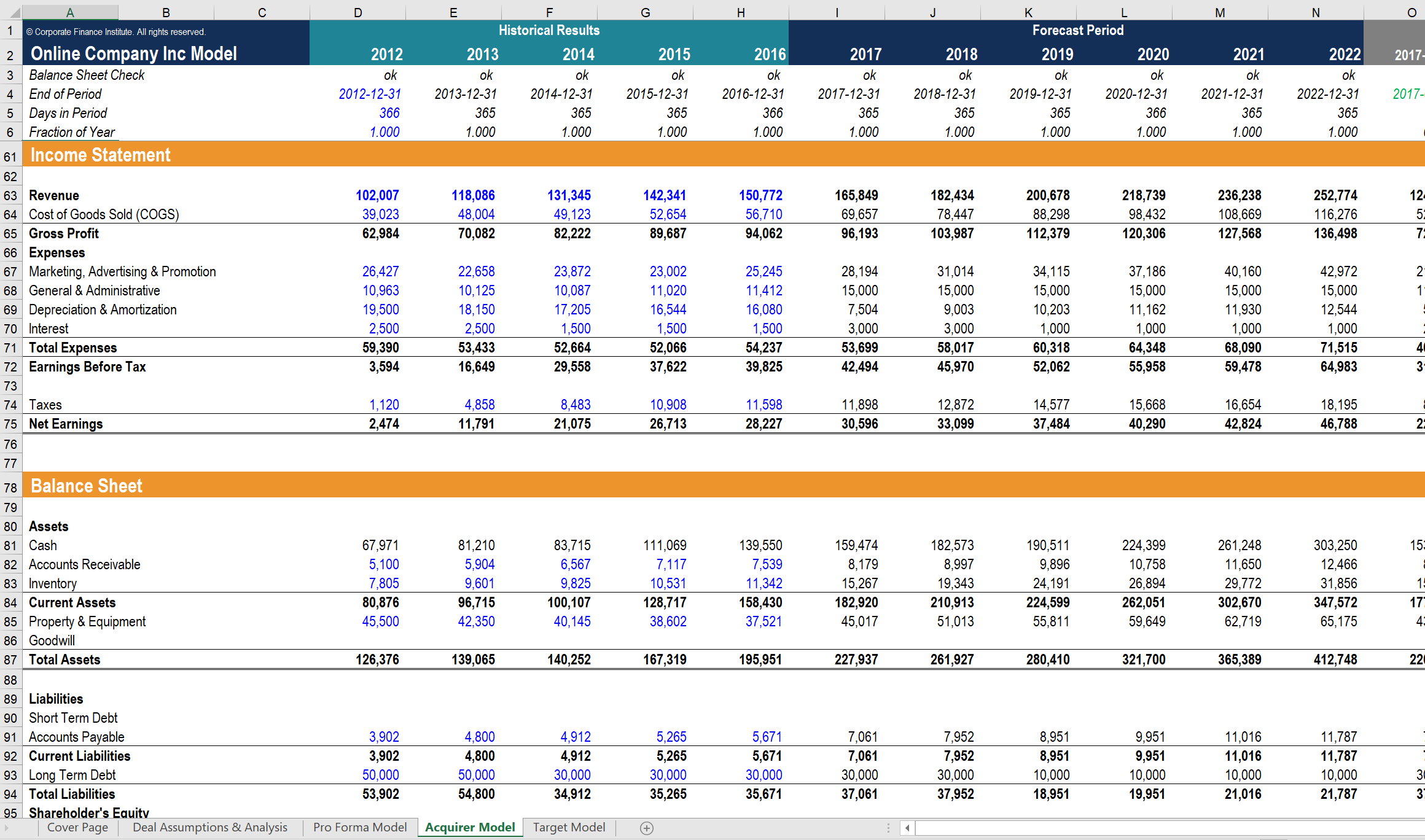 Valuation Modeling In Excel  Learn The  Most Common Methods With Regard To Business Valuation Template Xls