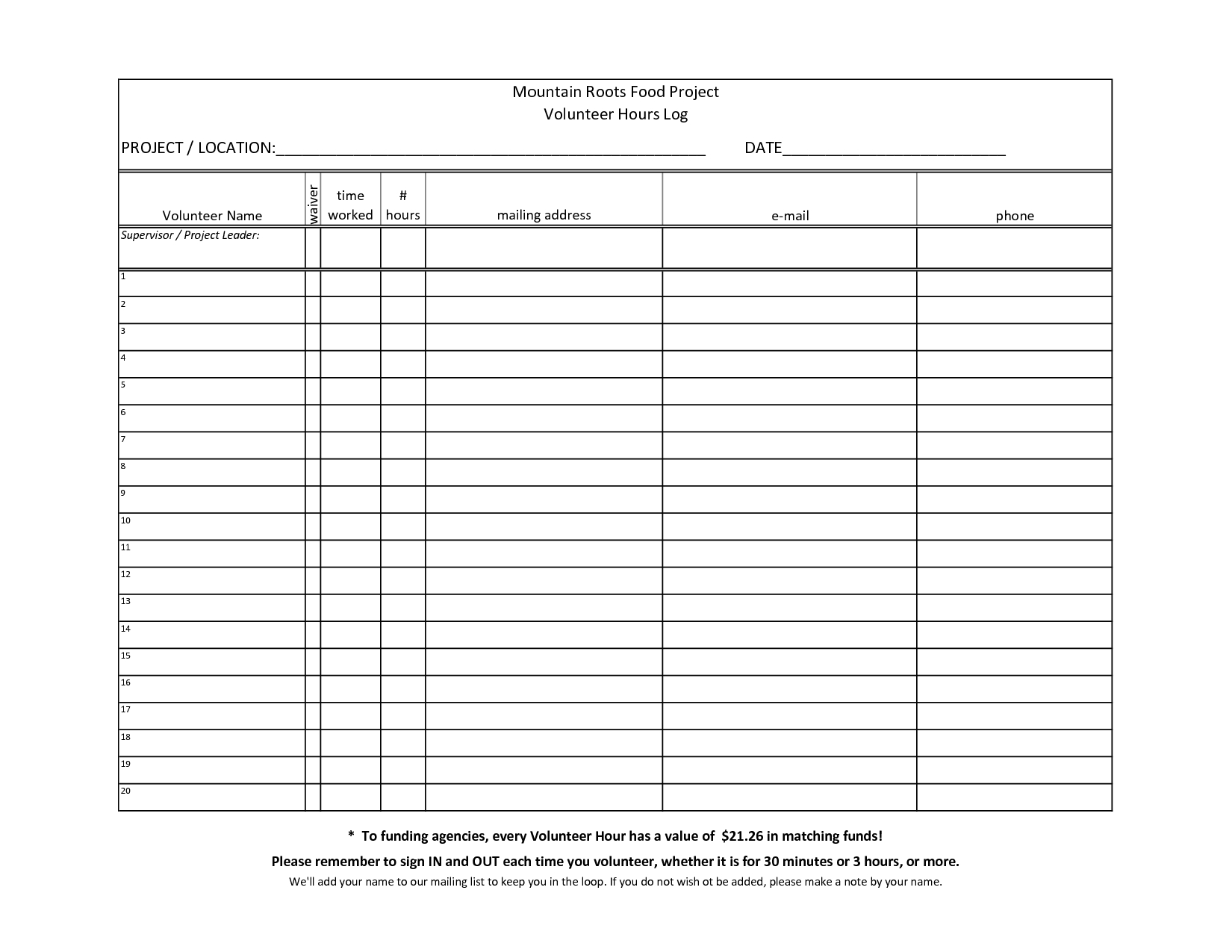 Volunteerhourslogsheettemplate  Fara Therapy Tools  Community Intended For Volunteer Report Template