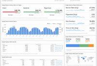 Web Analytics Reporting  Klipfolio with regard to Website Traffic Report Template