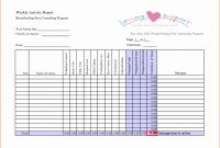 Weekly Activities Report Template Ideas Sales Activity Excel For with Sales Activity Report Template Excel