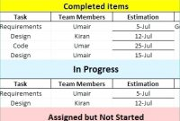 Weekly Report Template Project Management Status Doc Ppt Excel Free for Project Weekly Status Report Template Ppt