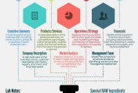 What Is A Business Plan Infographic – High Level Business Plan with regard to High Level Business Plan Template