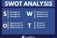 What Is A Swot Analysis And How To Do It Right With Examples in Strategic Analysis Report Template