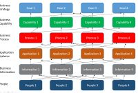 What Is Business Capability Mapping And Why It Is Beneficial in Business Capability Map Template