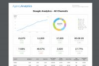 What To Include In Your Seo Report Template Plus Examples with regard to Seo Monthly Report Template