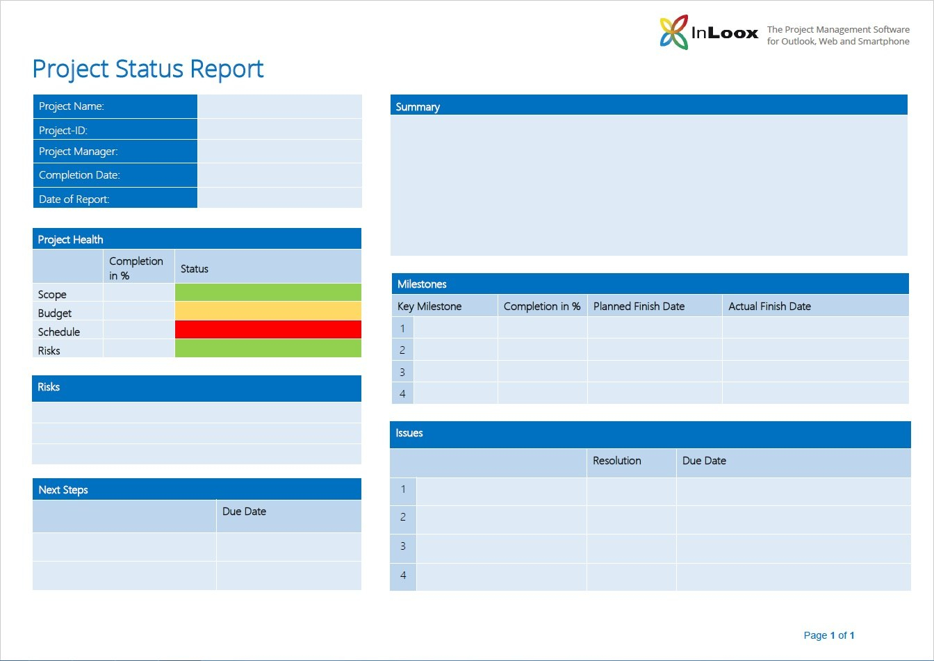 """What's The """" The Importance Of Project Status Reports  Inloox Within One Page Project Status Report Template"""