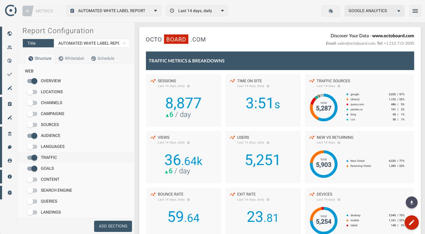 White Label Seo Report  Google Analytics Traffic Metrics And Inside Website Traffic Report Template