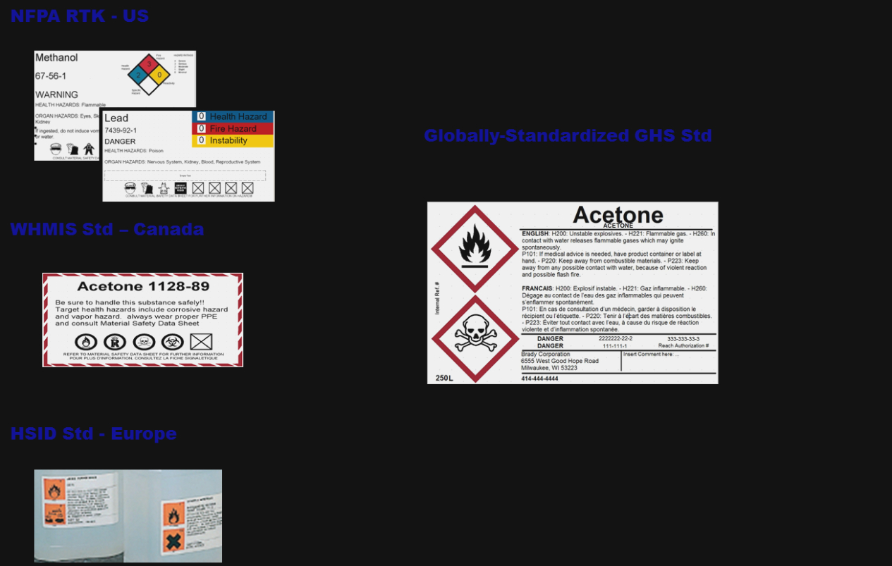 Why Ghs Matters – Ghs Compliance And Standard Labeling – Ab – Ghs For Secondary Container Label Template