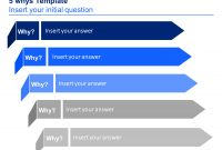 Whys Templates   Whys Template Exmckinsey Consultants within Root Cause Analysis Template Powerpoint