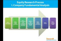 Write Equity Research Report Format Process  Youtube for Equity Research Report Template