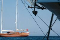 Yacht Charter Contracts for Yacht Charter Agreement Template