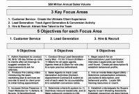 Year Business Plan Template Year Strategic Example V Sam regarding One Year Business Plan Template
