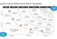 Year Transformation Map Template For Powerpoint with Change Template In Powerpoint
