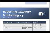 Yellowfin Report Specification Template  Youtube with regard to Report Specification Template
