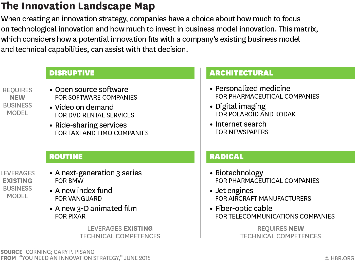 You Need An Innovation Strategy Inside Strategic Business Review Template