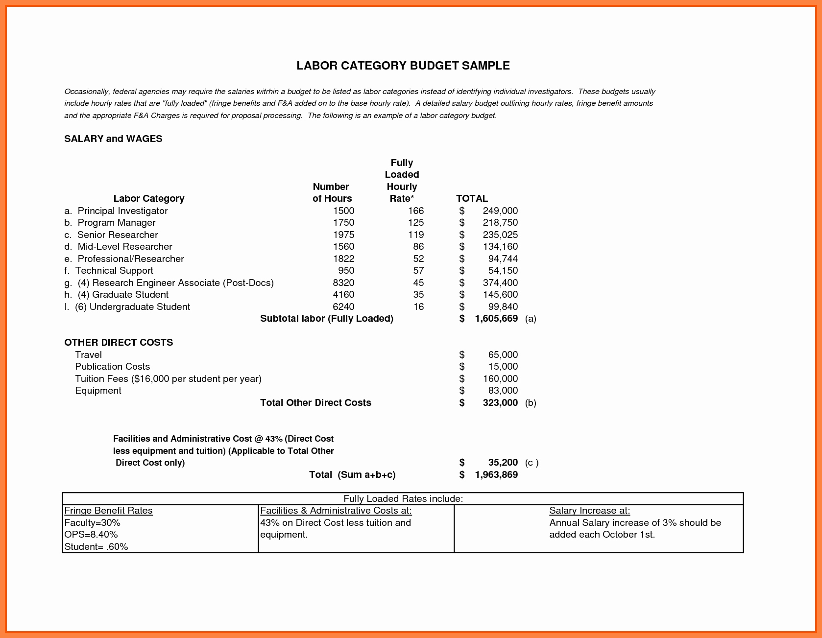 Cost Proposal Template  – Guatemalago For Pricing Proposal Template