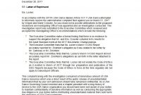 Effective Letters Of Reprimand Templates Ms Word ᐅ Template Lab with Letter Of Reprimand Template