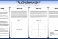 Free Powerpoint Scientific Research Poster Templates For Printing in Poster Board Presentation Template