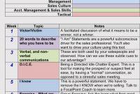 Free Sales Meeting Agenda Templates Make Meetings Progressive for Sales Meeting Agenda Template