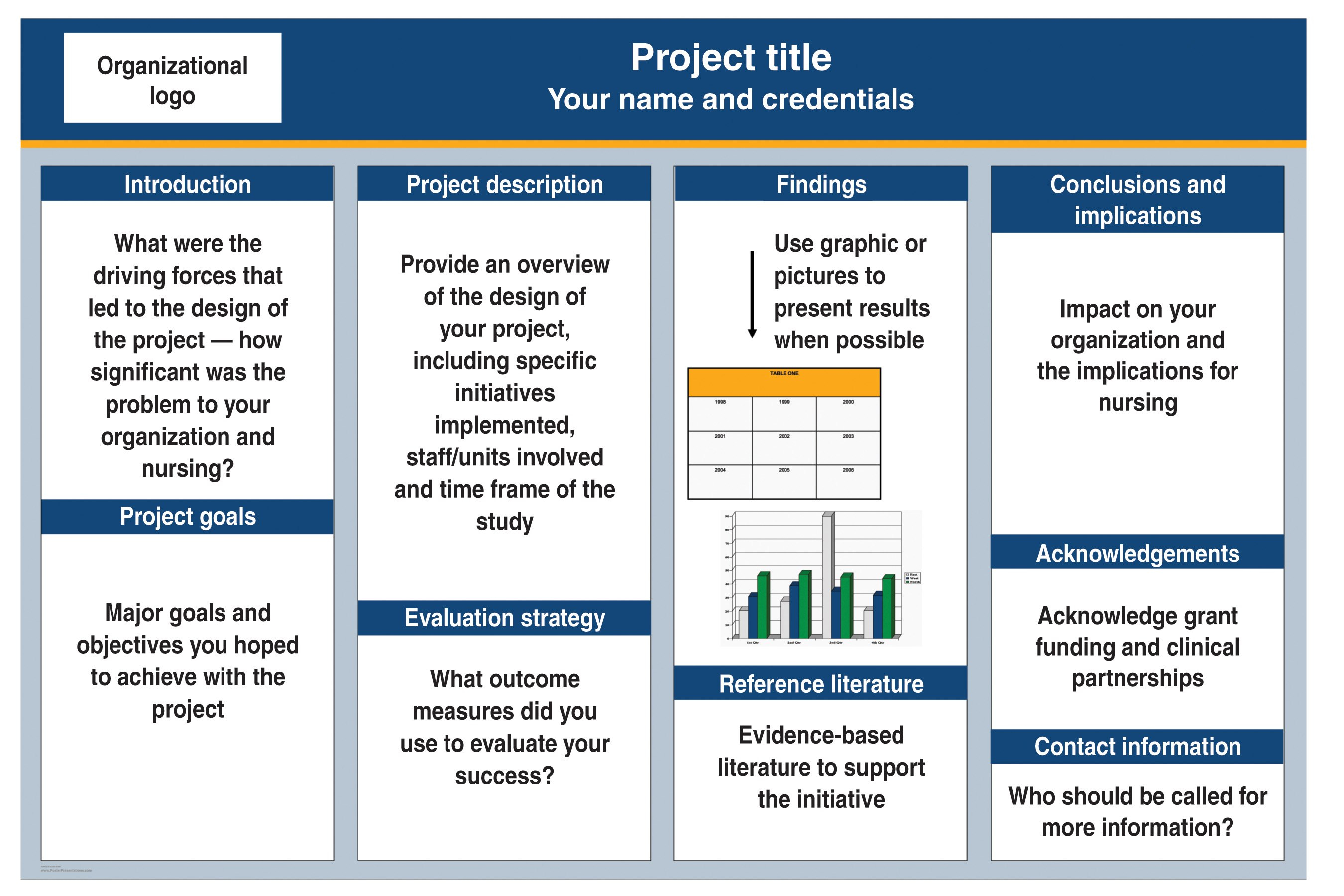 How To Create An Effective Poster Presentation  American Nurse Today Inside Poster Board Presentation Template