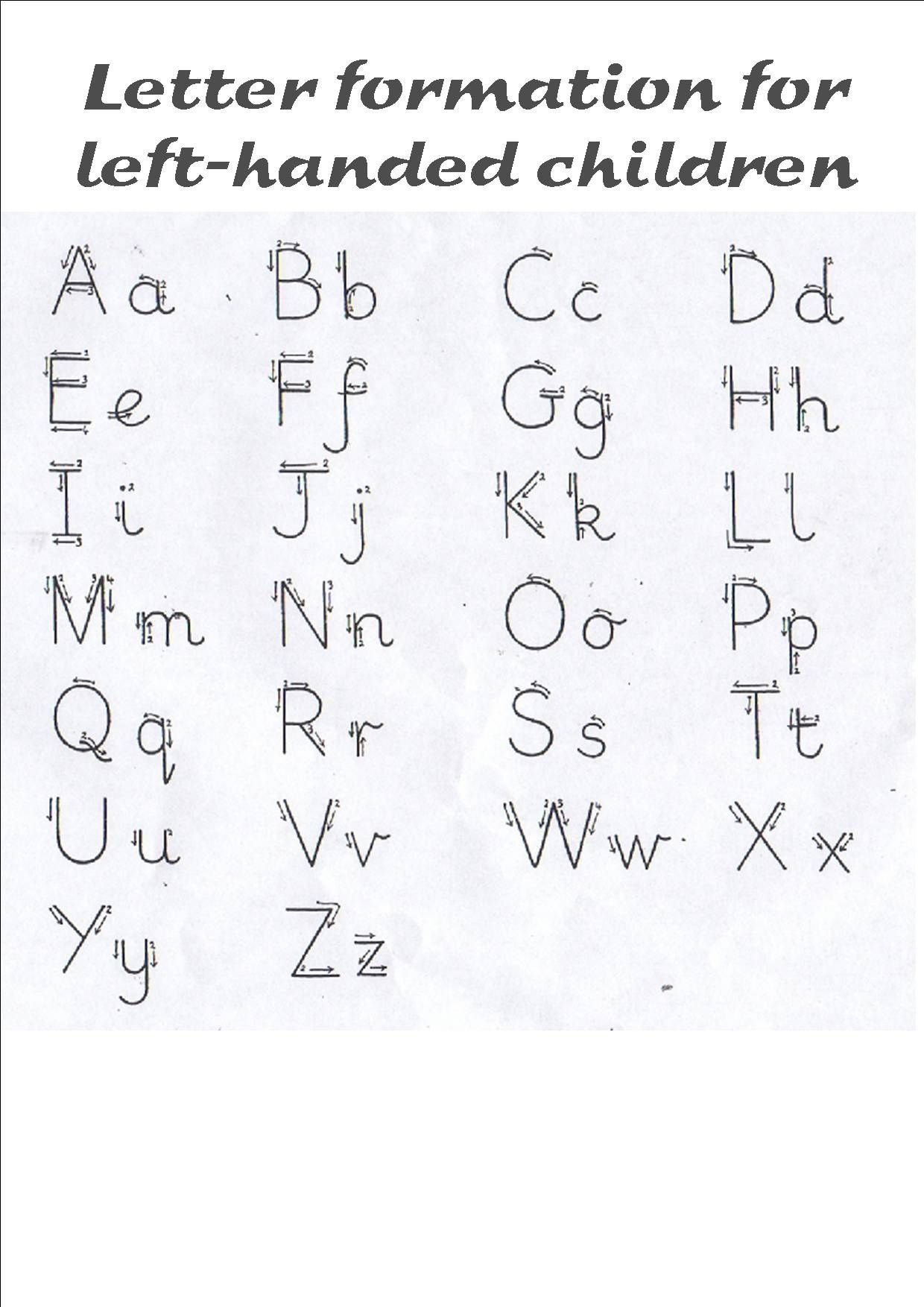 Letter Formation  Left Handed Free Just In Case I Need This For Pertaining To Handwriting Without Tears Letter Templates