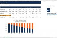 Net Present Value Npv Excel Template  Cfi Marketplace with regard to Net Present Value Excel Template