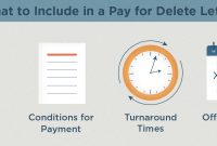 Pay For Delete Letter Template  Lexington Law inside Pay For Delete Letter Template