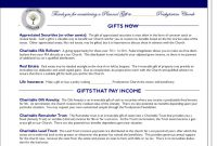 Planned Giving Template Samplelayout ~ Tinypetition pertaining to Bequest Letter Template