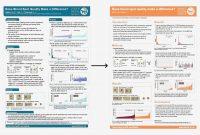 Powerpoint Handout Template Brochures Templates Handouts Free with regard to Presentation Handout Template
