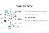 Seo Proposal Google Slides Presentation Template pertaining to Seo Proposal Template