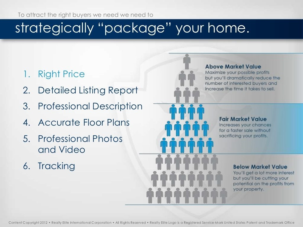 The Ultimate Real Estate Listing Presentation Free Template With Regard To Listing Presentation Template